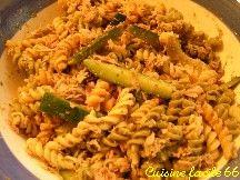 Salade de Torti au thon et courgettes au Pesto vert